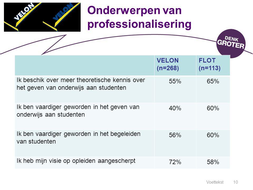 Onderwerpen van professionalisering