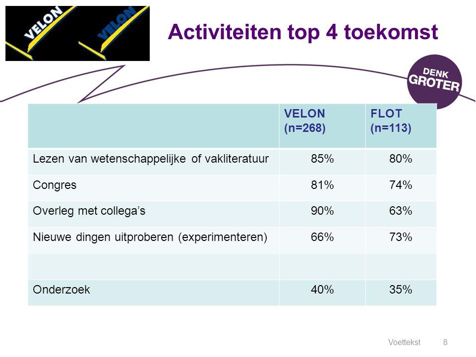 Activiteiten top 4 toekomst