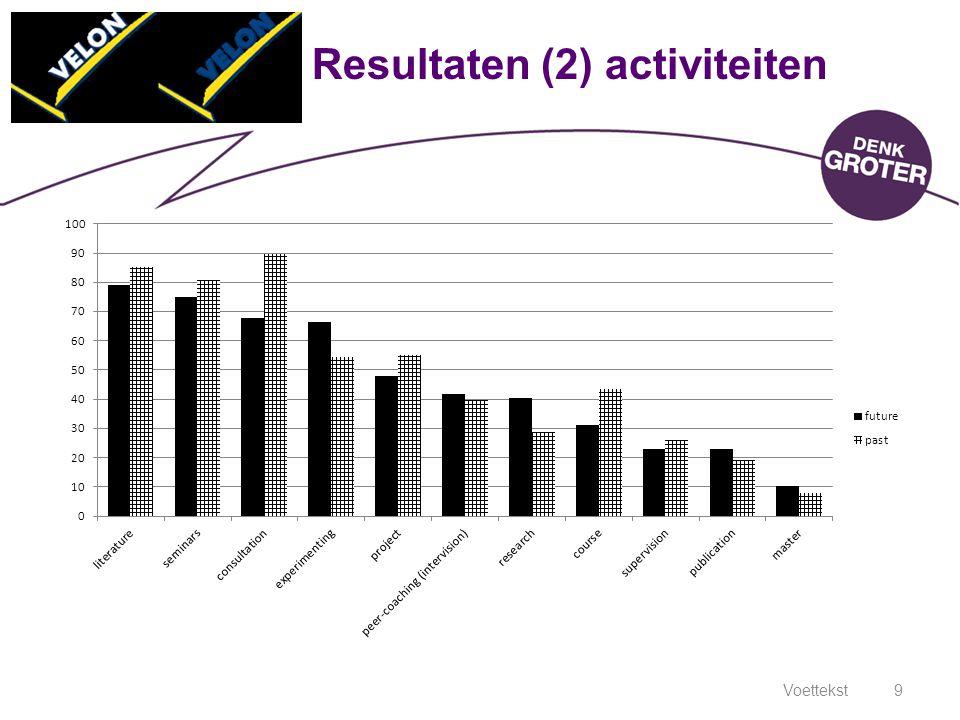 Resultaten (2) activiteiten