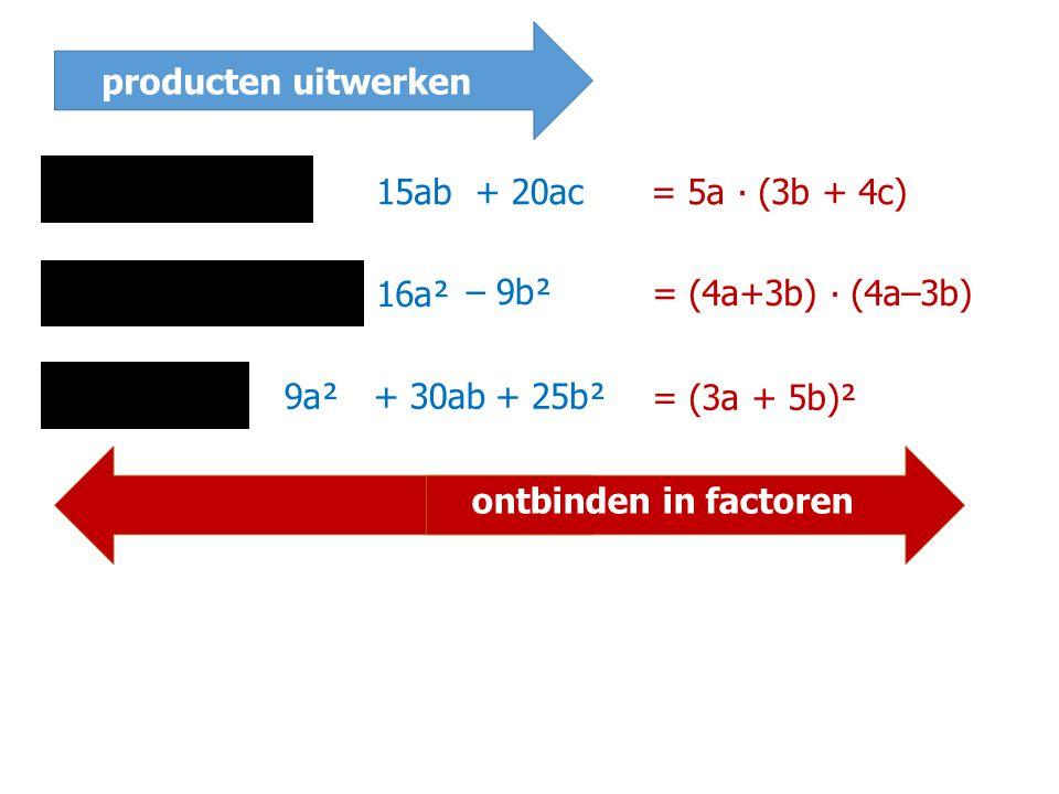 producten uitwerken 5a ∙ (3b + 4c) = 15ab. + 20ac. = 5a ∙ (3b + 4c) = 5a ∙ ( = ∙ ( + )