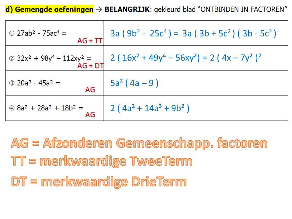 AG = Afzonderen Gemeenschapp. factoren TT = merkwaardige TweeTerm