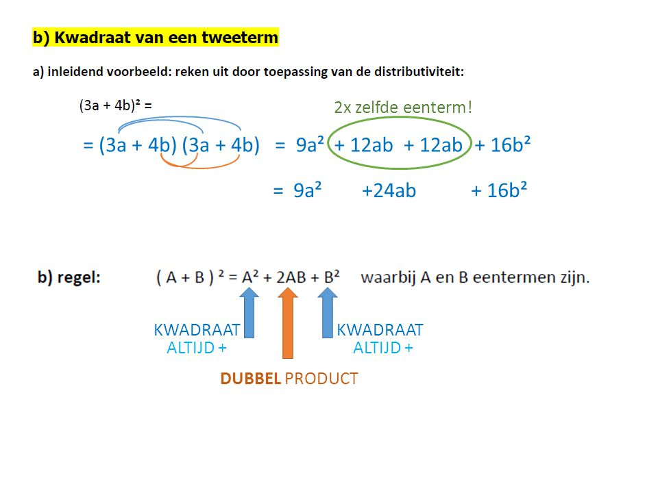= (3a + 4b) (3a + 4b) = 9a² + 12ab + 12ab + 16b² = 9a² +24ab + 16b²