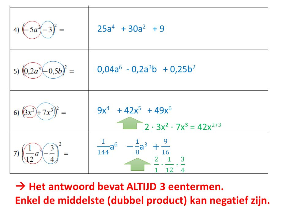 25a4 + 30a2. + 9. 0,04a6. - 0,2a3b. + 0,25b2. 9x4. + 42x5. + 49x6. 2 ∙ 3x² ∙ 7x³ = 42x2+3. 1 144 a6.