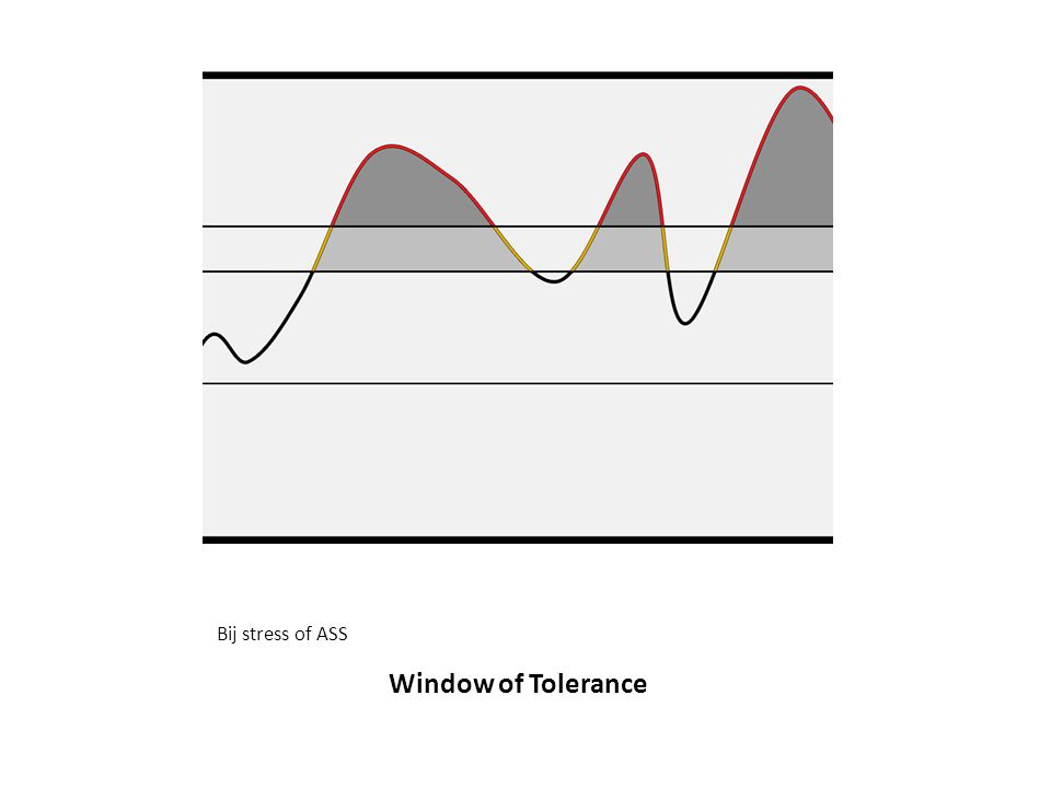 Bij stress of ASS Window of Tolerance