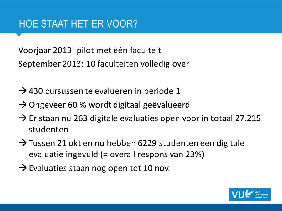 Hoe staat het er voor Voorjaar 2013: pilot met één faculteit