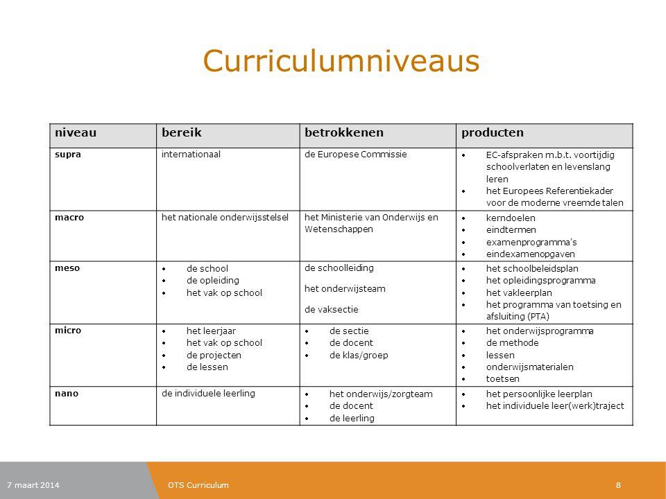 Curriculumniveaus niveau bereik betrokkenen producten supra