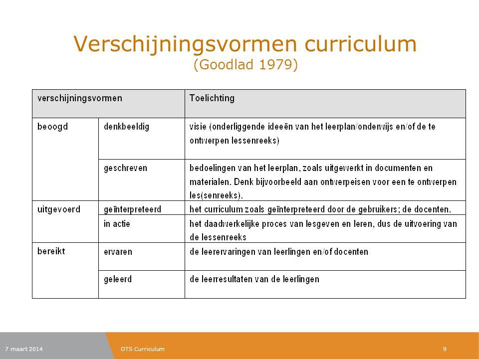 Verschijningsvormen curriculum (Goodlad 1979)