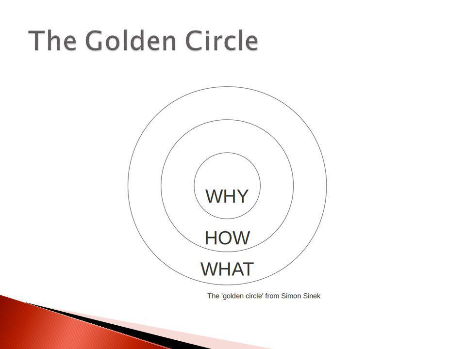 The Golden Circle Apple: