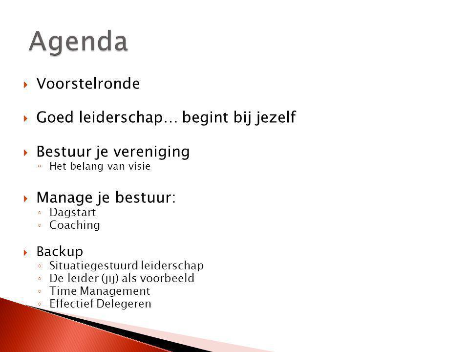 Agenda Voorstelronde Goed leiderschap… begint bij jezelf