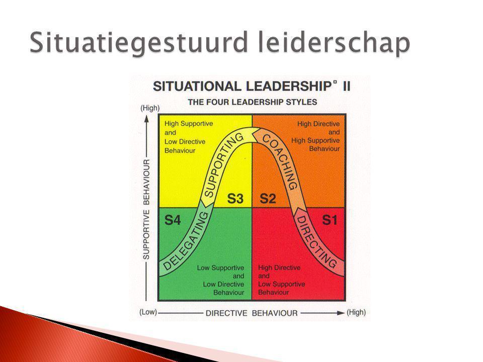 Situatiegestuurd leiderschap
