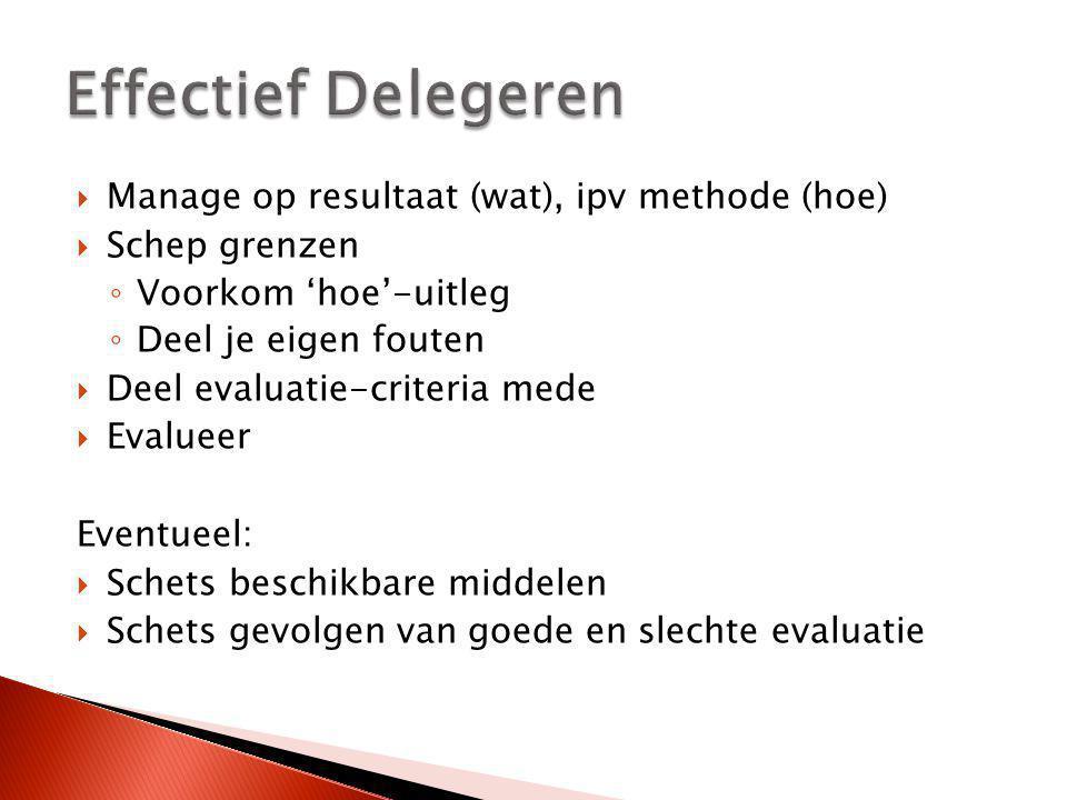 Effectief Delegeren Manage op resultaat (wat), ipv methode (hoe)