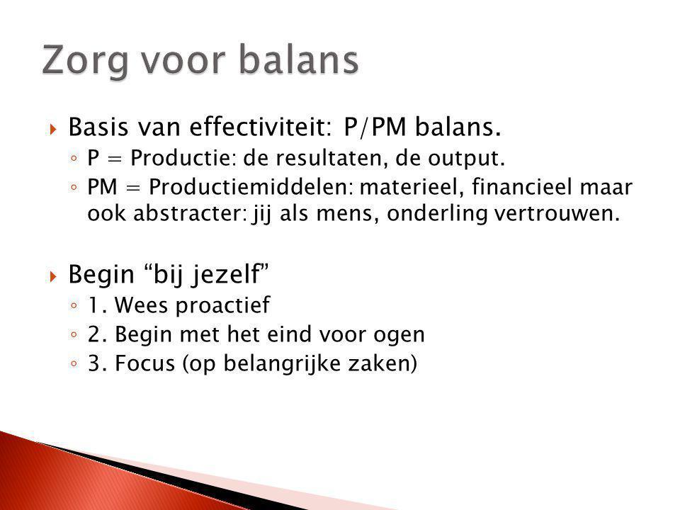 Zorg voor balans Basis van effectiviteit: P/PM balans.