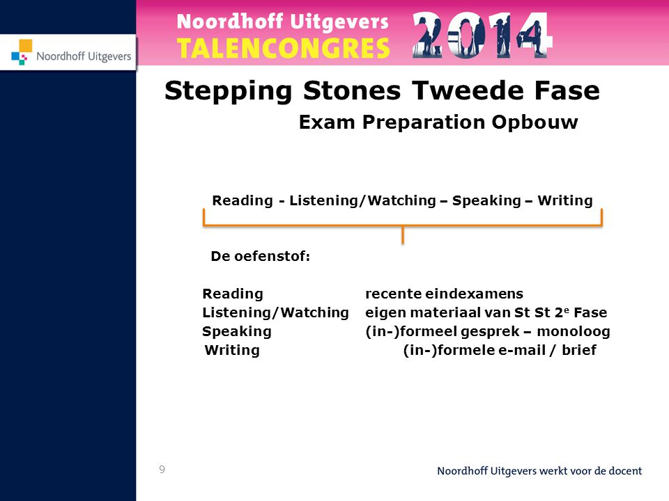 Reading - Listening/Watching – Speaking – Writing