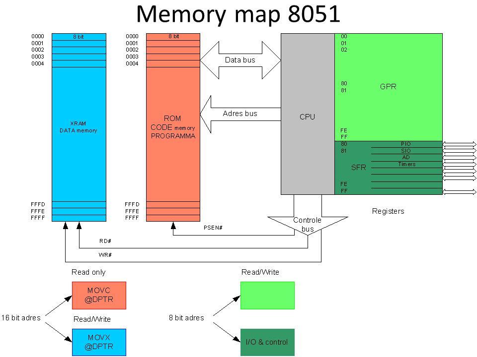 Memory map 8051