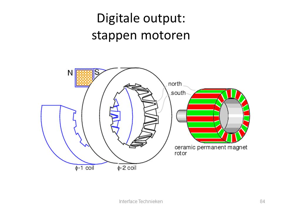 Digitale output: stappen motoren