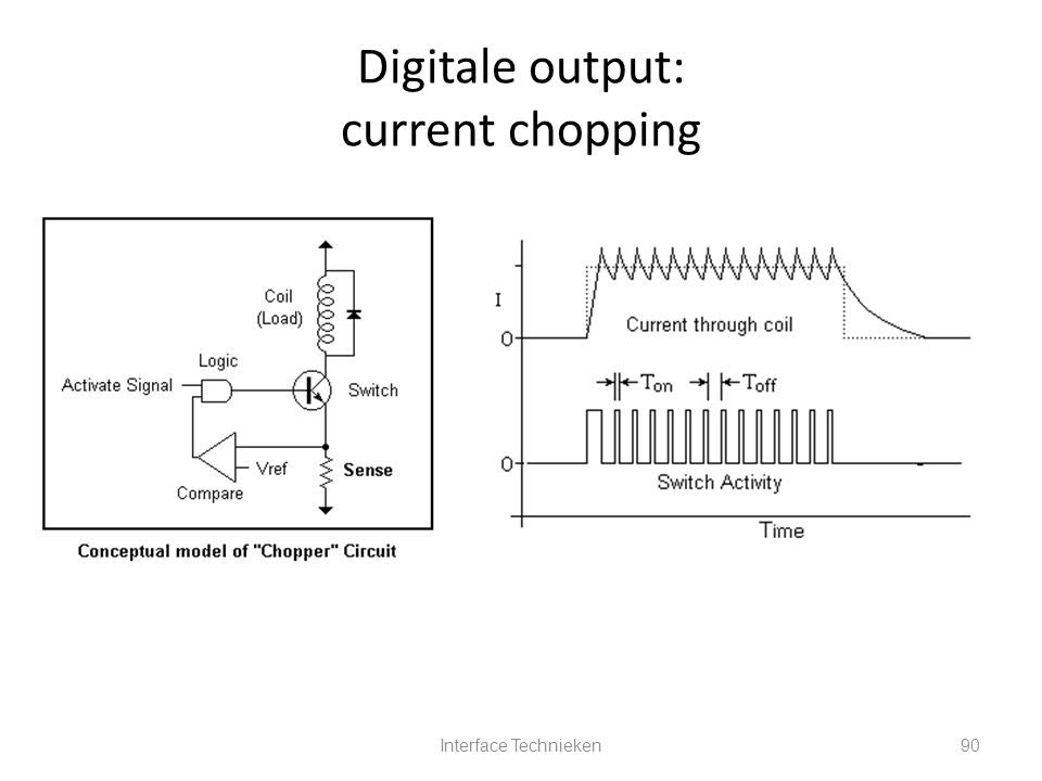 Digitale output: current chopping