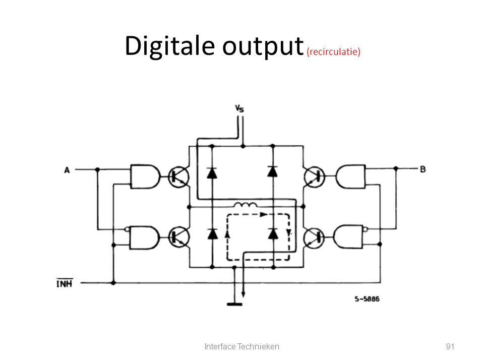 Digitale output (recirculatie)