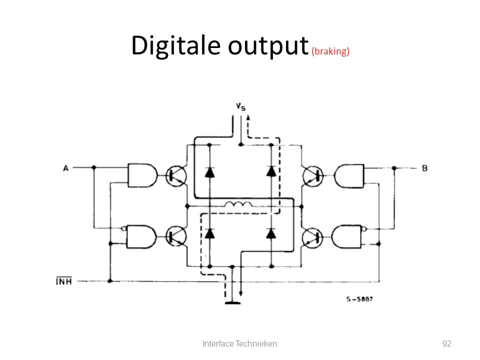 Digitale output (braking)