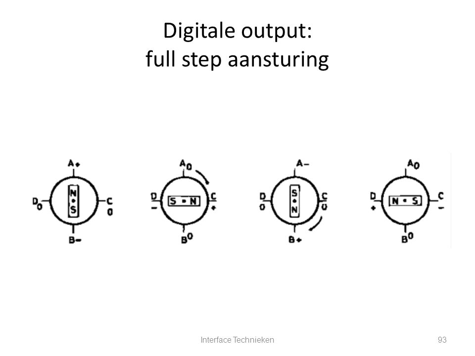 Digitale output: full step aansturing