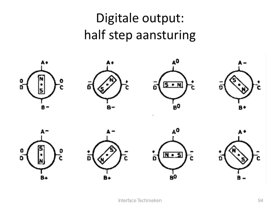 Digitale output: half step aansturing
