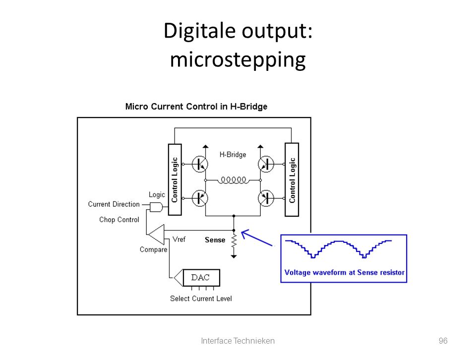Digitale output: microstepping