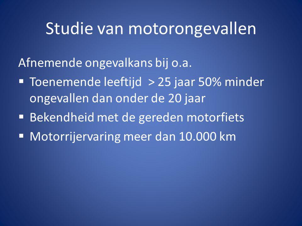 Studie van motorongevallen