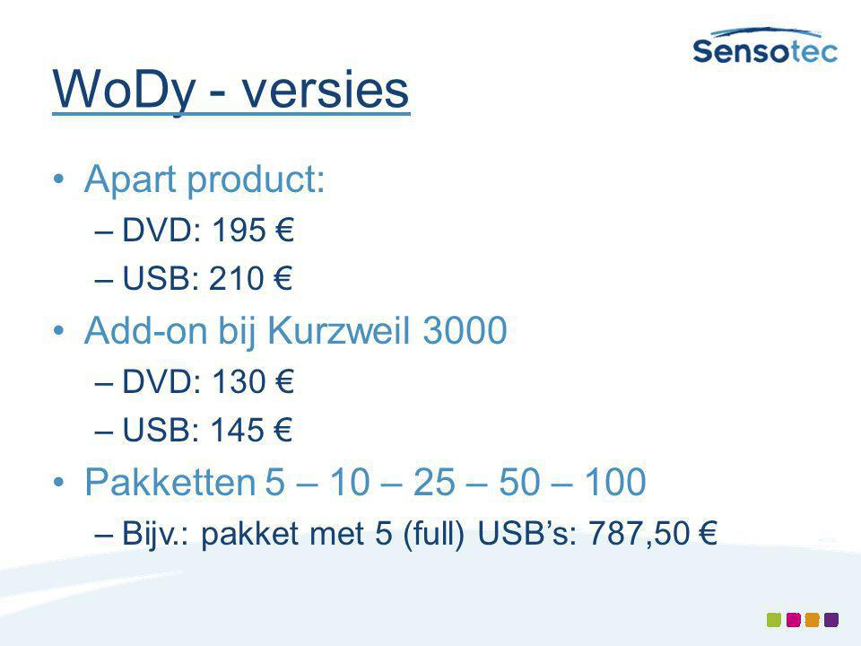WoDy - versies Apart product: Add-on bij Kurzweil 3000