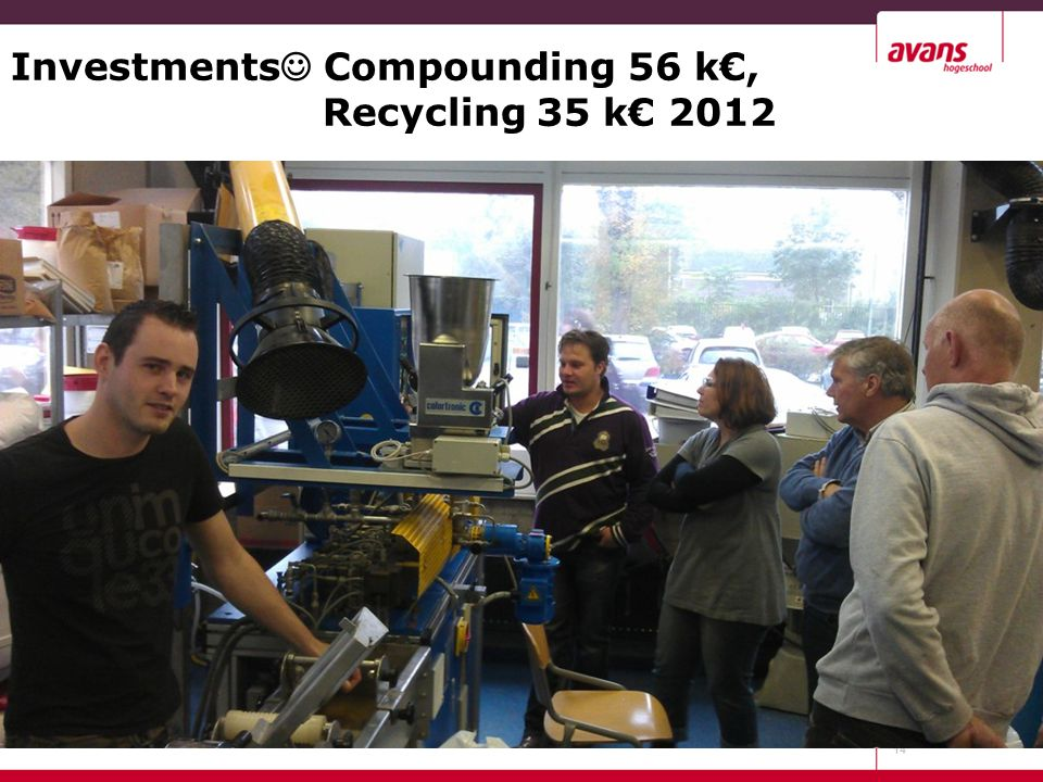 Investments Compounding 56 k€, Recycling 35 k€ 2012
