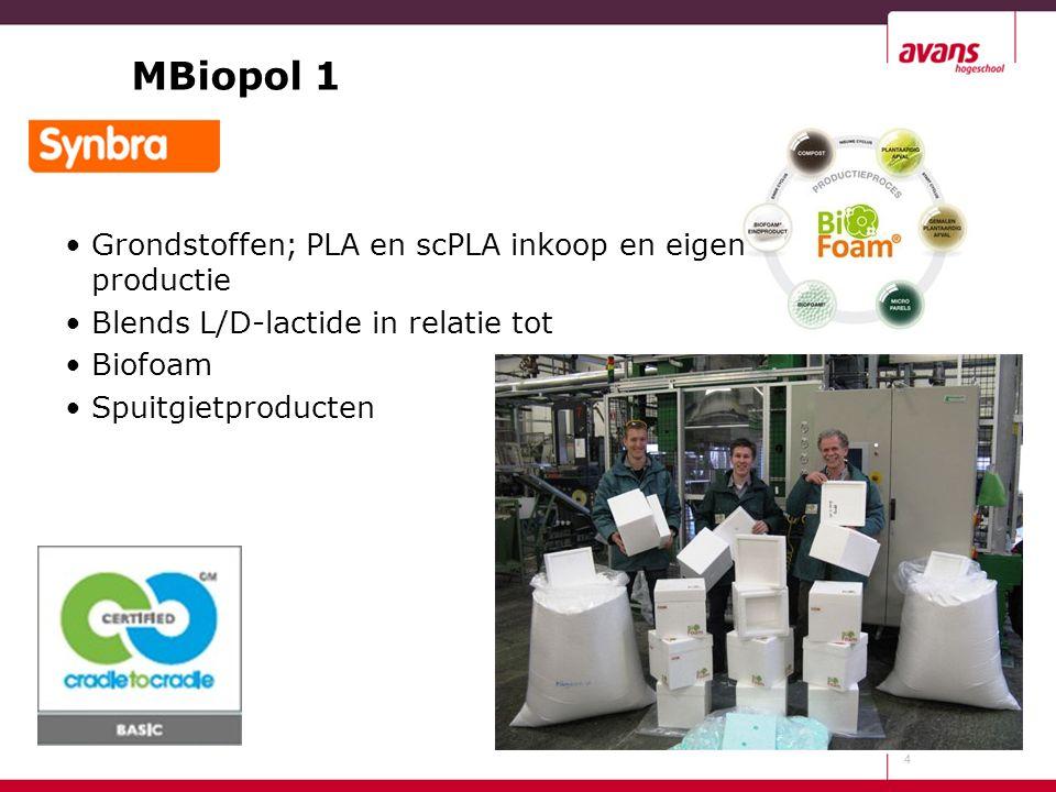 MBiopol 1 Grondstoffen; PLA en scPLA inkoop en eigen productie