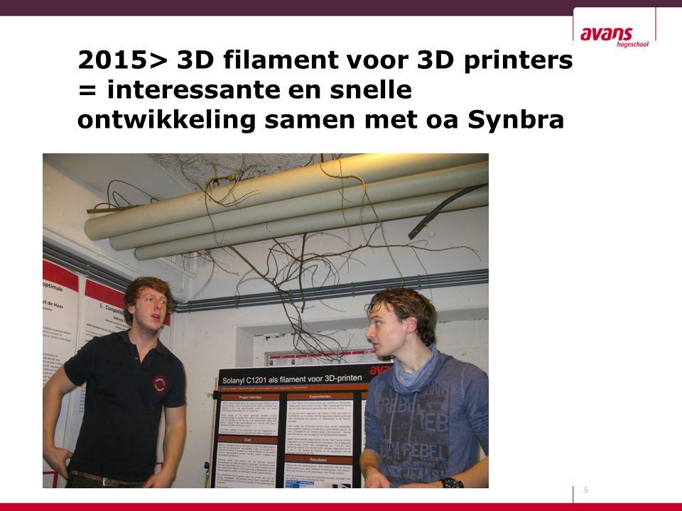 2015> 3D filament voor 3D printers = interessante en snelle ontwikkeling samen met oa Synbra