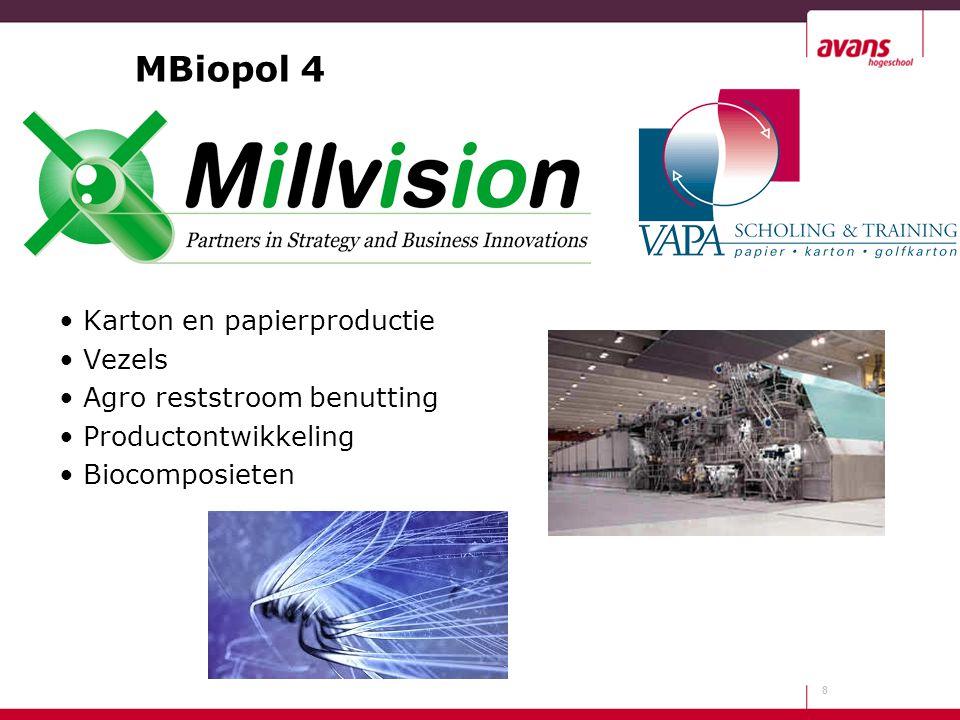 MBiopol 4 Karton en papierproductie Vezels Agro reststroom benutting