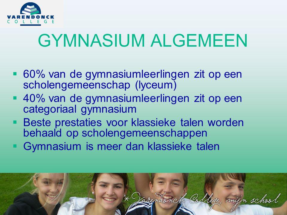 GYMNASIUM ALGEMEEN 60% van de gymnasiumleerlingen zit op een scholengemeenschap (lyceum)