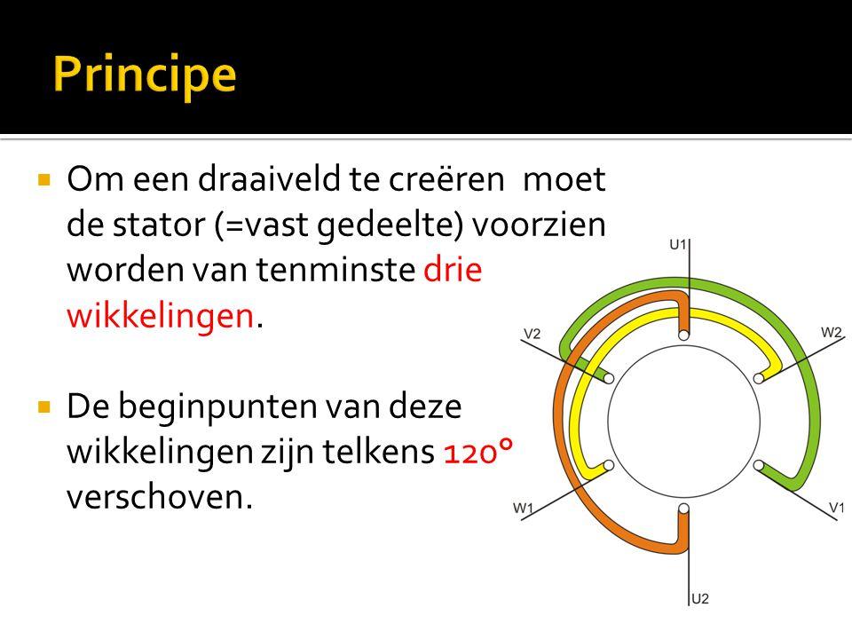 Principe Om een draaiveld te creëren moet de stator (=vast gedeelte) voorzien worden van tenminste drie wikkelingen.