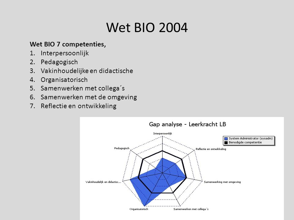 Wet BIO 2004 Wet BIO 7 competenties, Interpersoonlijk Pedagogisch