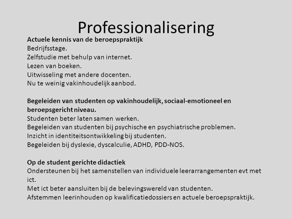 Professionalisering Actuele kennis van de beroepspraktijk
