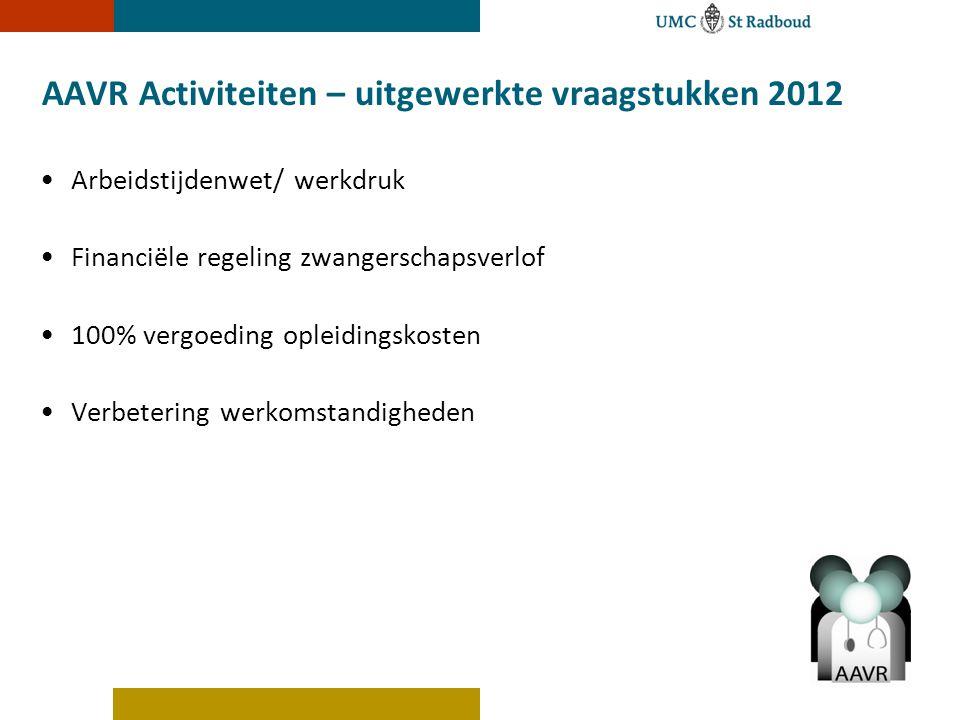 AAVR Activiteiten – uitgewerkte vraagstukken 2012