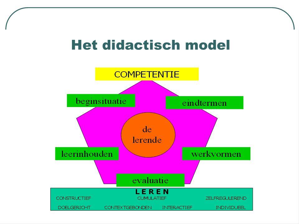 Het didactisch model