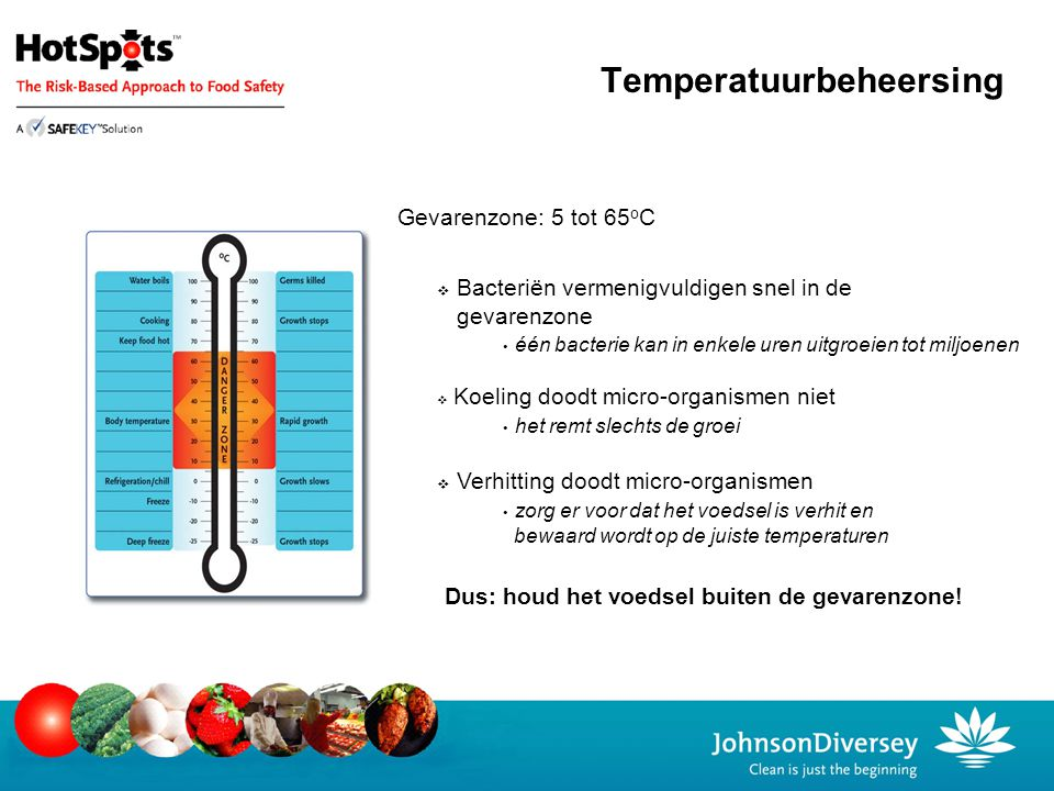 Temperatuurbeheersing