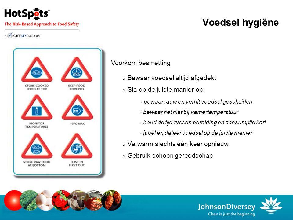 Voedsel hygiëne Voorkom besmetting Bewaar voedsel altijd afgedekt