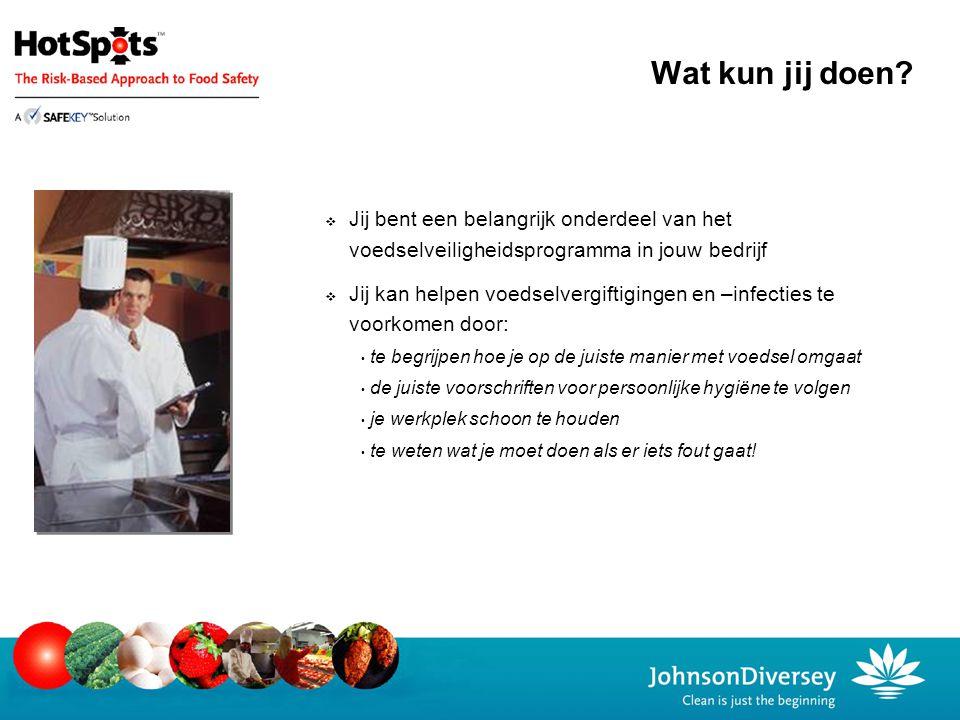 Wat kun jij doen Jij bent een belangrijk onderdeel van het voedselveiligheidsprogramma in jouw bedrijf.