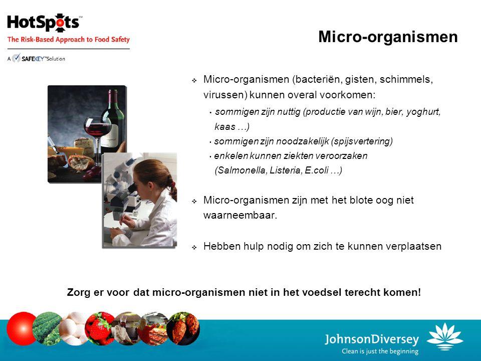 Zorg er voor dat micro-organismen niet in het voedsel terecht komen!