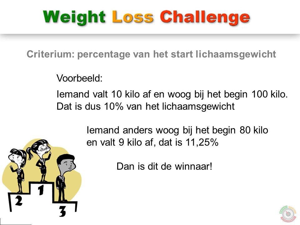 Criterium: percentage van het start lichaamsgewicht