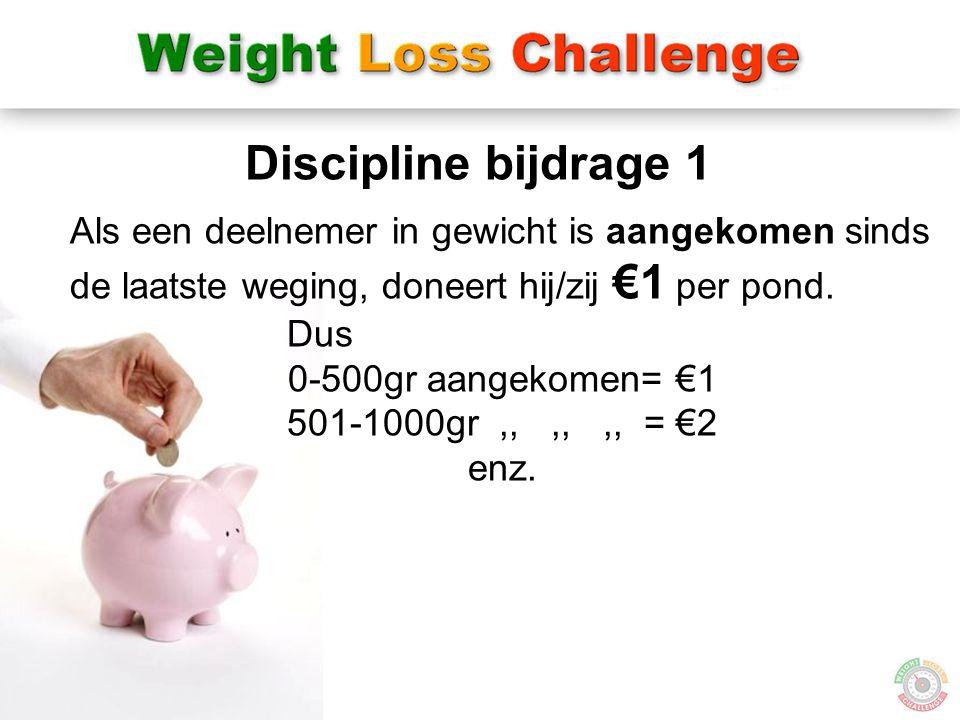 Discipline bijdrage 1 Als een deelnemer in gewicht is aangekomen sinds de laatste weging, doneert hij/zij €1 per pond.