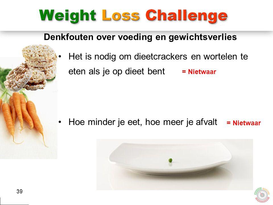 Denkfouten over voeding en gewichtsverlies