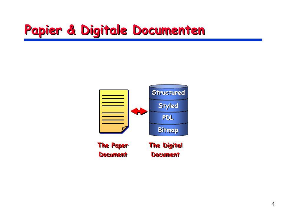 Papier & Digitale Documenten