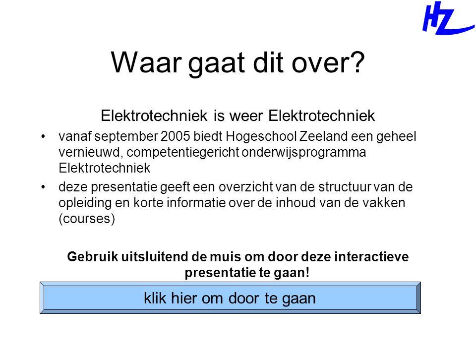 Waar gaat dit over Elektrotechniek is weer Elektrotechniek