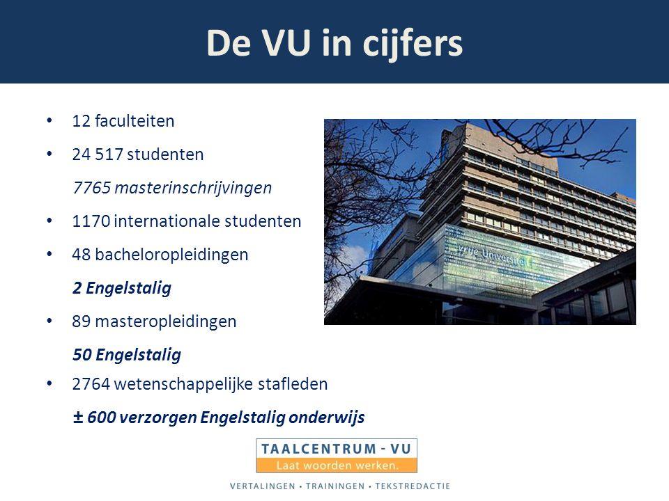 De VU in cijfers 12 faculteiten 24 517 studenten