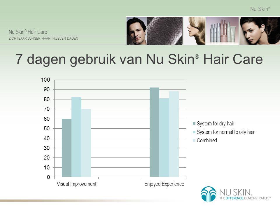 7 dagen gebruik van Nu Skin® Hair Care
