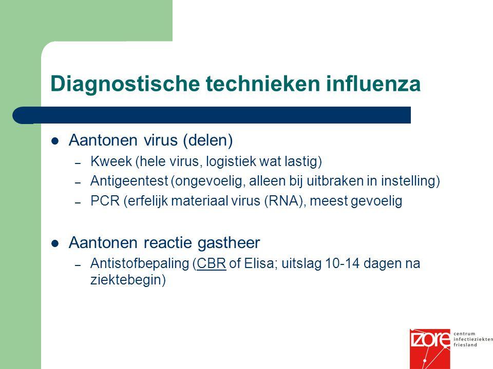 Diagnostische technieken influenza