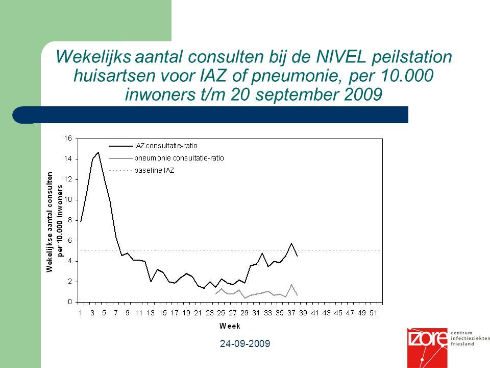 Wekelijks aantal consulten bij de NIVEL peilstation huisartsen voor IAZ of pneumonie, per 10.000 inwoners t/m 20 september 2009